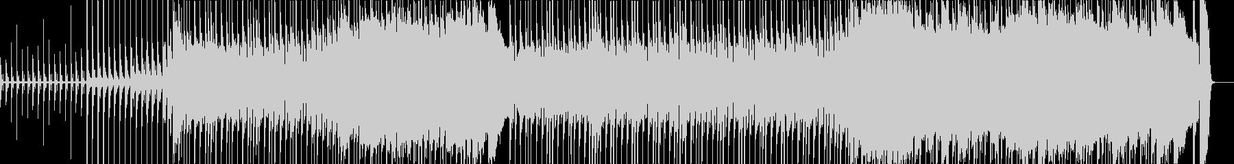 Blink 182とGreen D...の未再生の波形