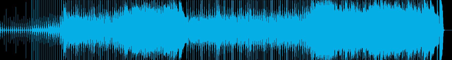 Blink 182とGreen D...の再生済みの波形