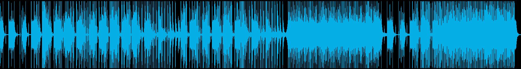 ポップ テクノ ドラム & ベース...の再生済みの波形