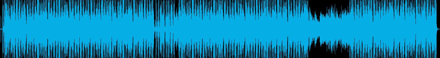 ゆったりほのぼのしたファンクBGMの再生済みの波形