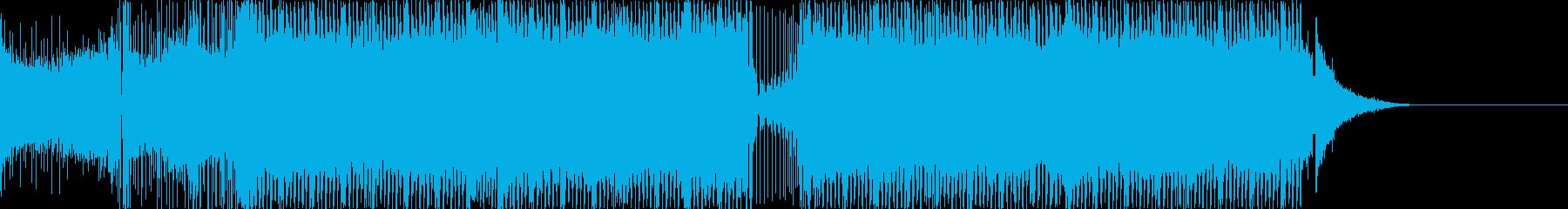 パワフルでエレクトロなダンスBGMの再生済みの波形