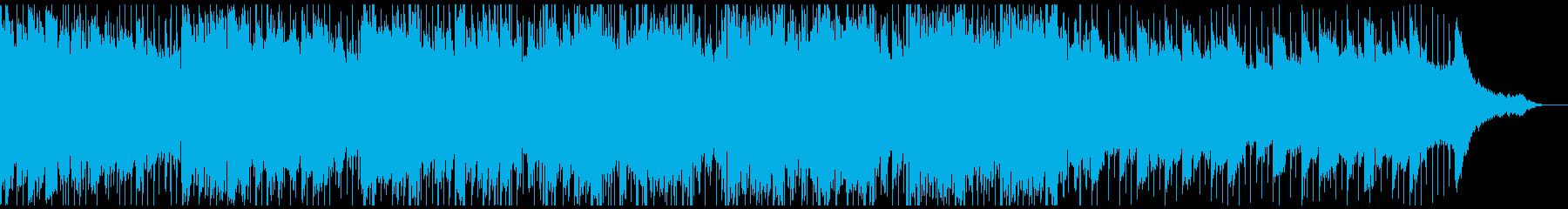 テクノロジーコーポレーション(中)の再生済みの波形
