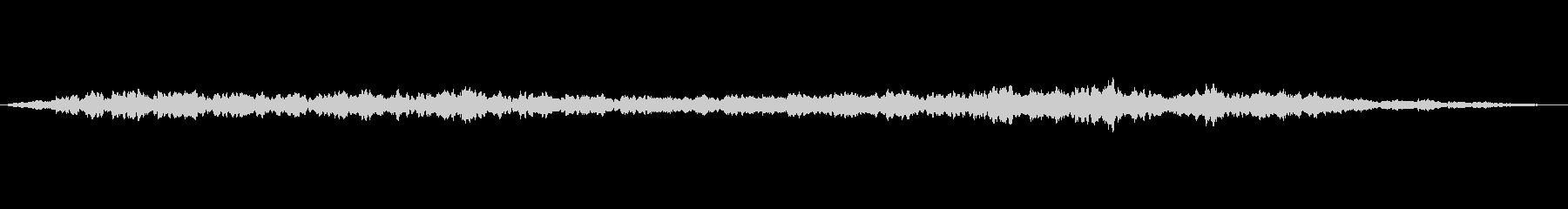ミステリーやホラーのBGM系音楽の未再生の波形
