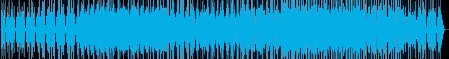 様々なリズムが折り重なっておりBGMの再生済みの波形