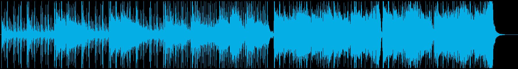 スピード感 無骨なジャズ アクション劇伴の再生済みの波形