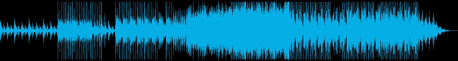 怪しい雰囲気から明るい曲へ変化の再生済みの波形