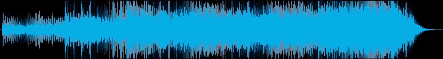 EDM、ループ:ゲームの飛空挺っぽいの再生済みの波形