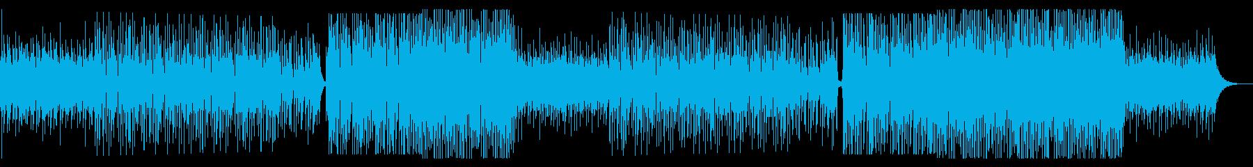 Ala Moana ExVoの再生済みの波形