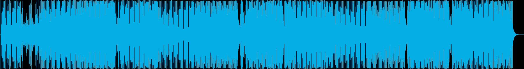 パワフルで力強いダンスミュージックの再生済みの波形