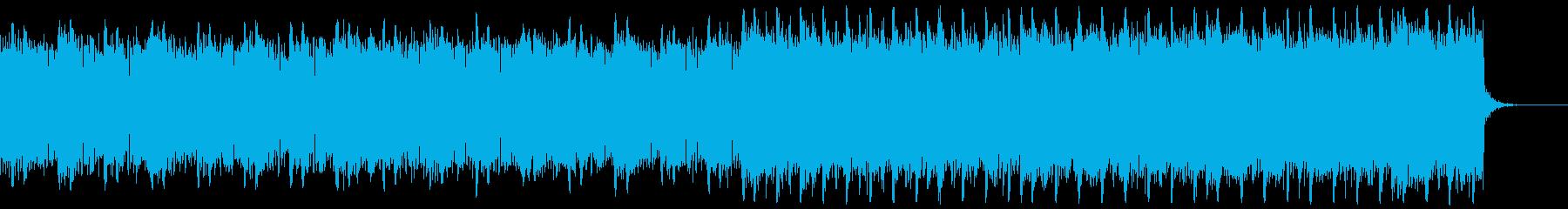 デジタル、CG、SFX等の映像ショート②の再生済みの波形