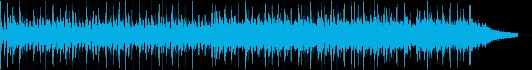 アコギ生演奏希望と大地をイメージの再生済みの波形