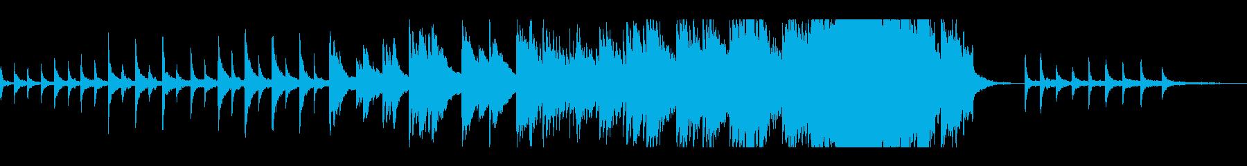 ドキュメンタリーや映画など映像系ピアノ曲の再生済みの波形