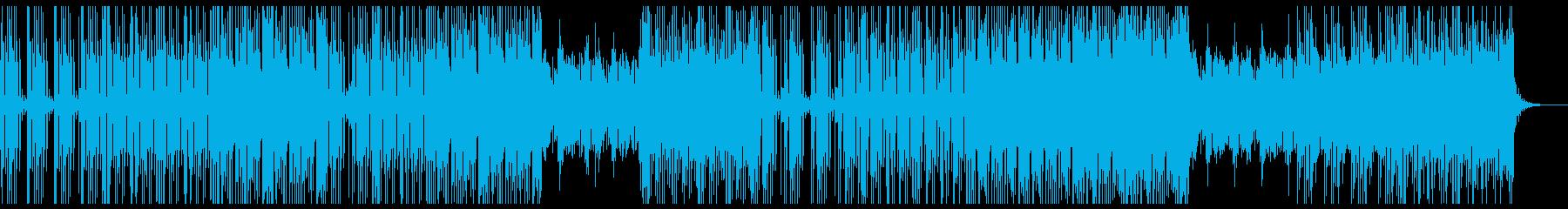 100BPM・Electro・DnBの再生済みの波形