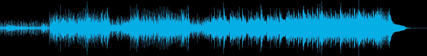 モヤモヤタイム変態系構成力パーカッションの再生済みの波形