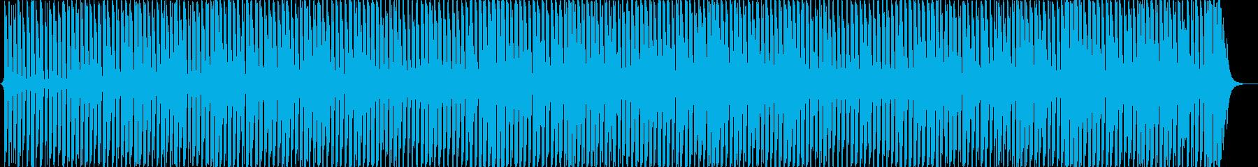 イージーリスニング アクション 繰...の再生済みの波形