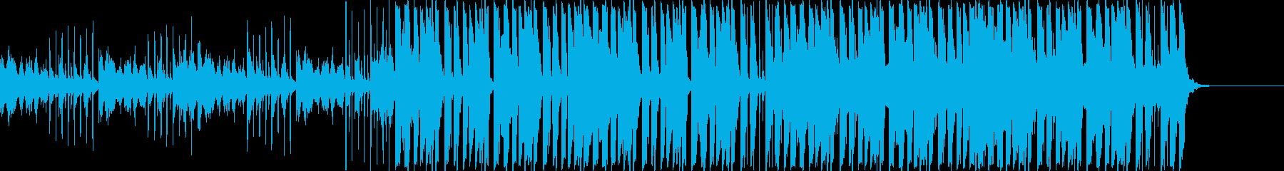 ダークで不気味でカッコイイホラー系楽曲の再生済みの波形