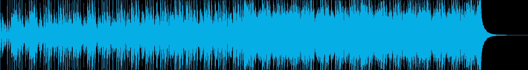 元気で楽しいリズミカルなオープニング曲の再生済みの波形