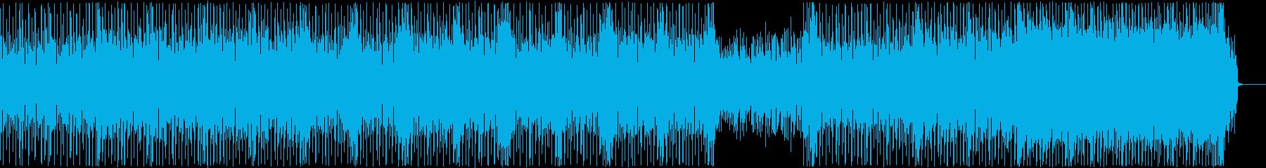 ファンク、ディスコ、軽快、ノリがいいの再生済みの波形