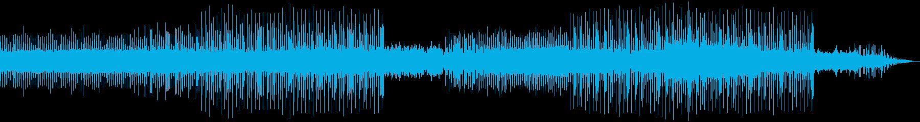 クライマックスに向かうミニマルテクノの再生済みの波形