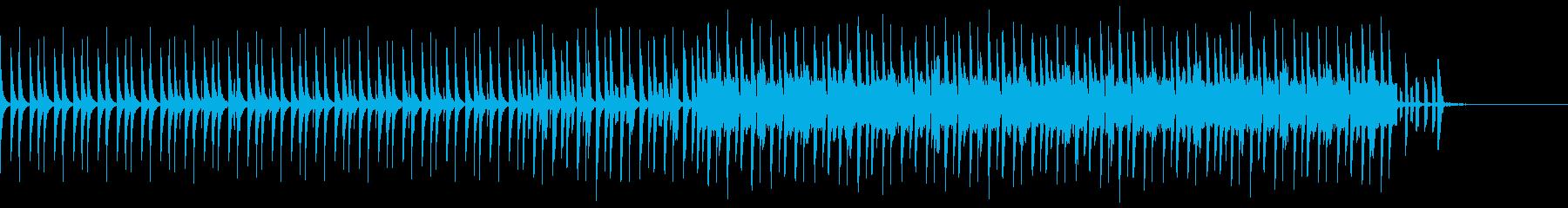 ドラム抜きバージョンの再生済みの波形