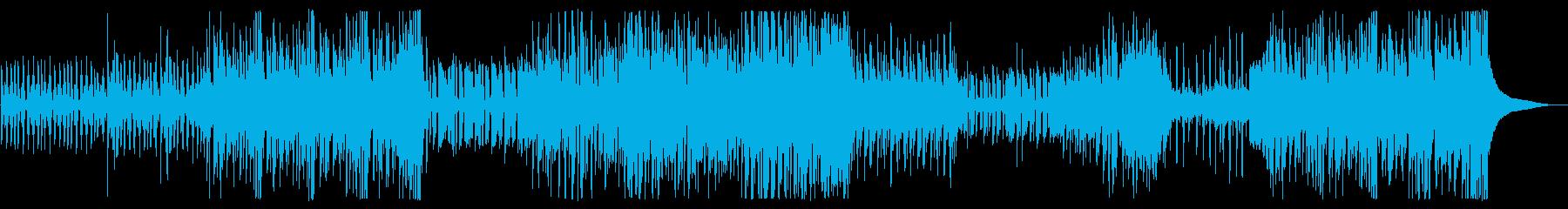 楽しいウキウキ元気ビッグバンド風BGMの再生済みの波形