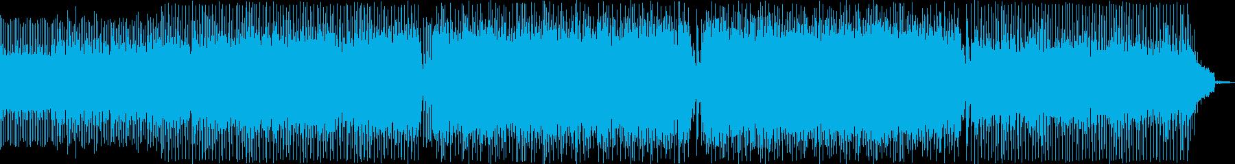 動画 アクション 繰り返しの クー...の再生済みの波形