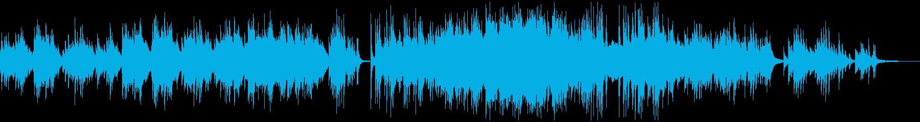 一日の終わりに聴きたいピアノ曲の再生済みの波形