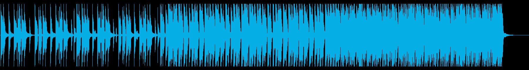 コミカルで賑やかなハウス_No419_2の再生済みの波形