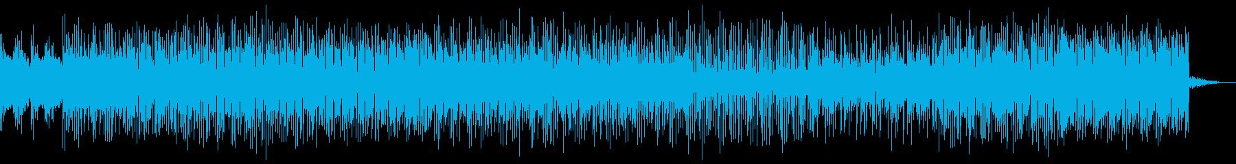 ほのぼのした優しくて軽快なBGMの再生済みの波形