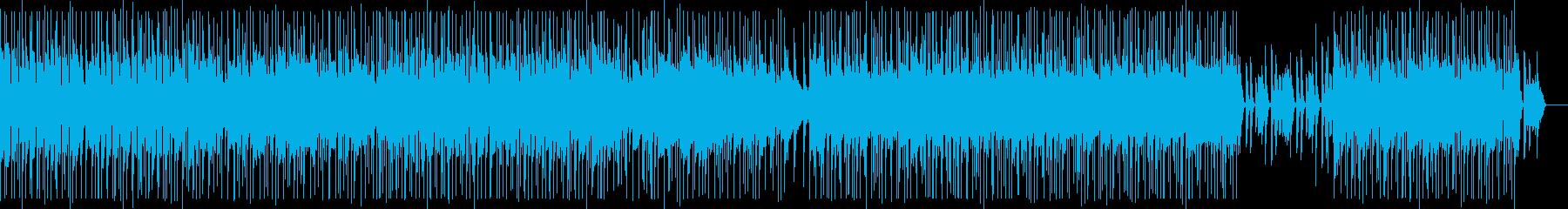 ニュースの時間 ピアノ 目覚め きらめきの再生済みの波形