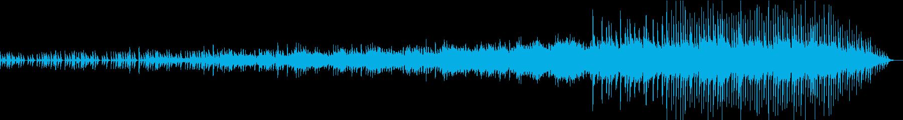 ほのぼのとしたポップスの再生済みの波形