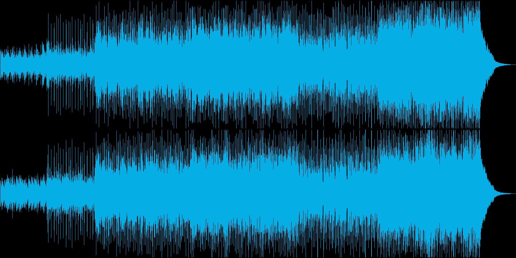映像用、爽やかでポップなバンドBGMの再生済みの波形