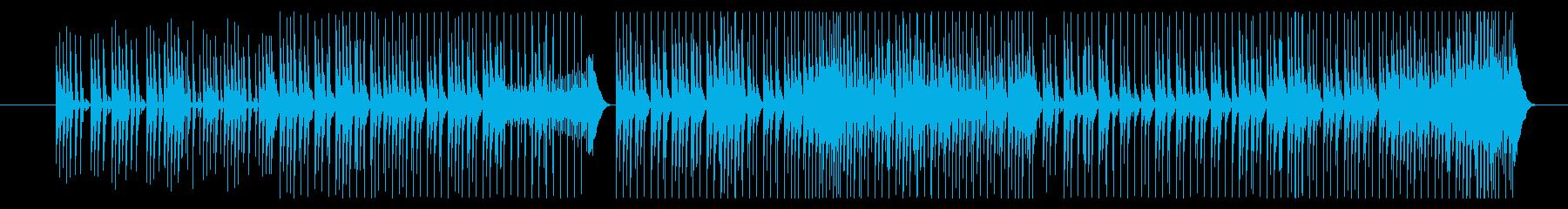 力強い響きでコミカルなメロディーの再生済みの波形