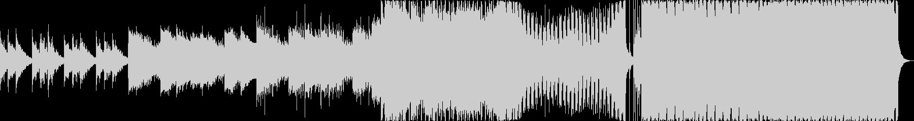 EDM・ダンス・盛り上がる・カッコイイの未再生の波形