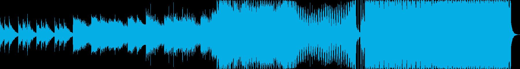 EDM・ダンス・盛り上がる・カッコイイの再生済みの波形