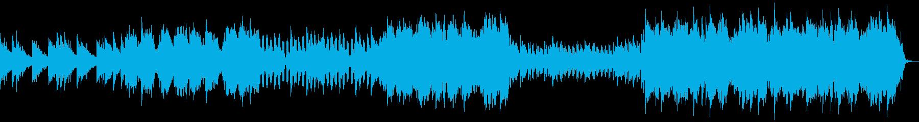 ゆったりとした日常系BGMの再生済みの波形