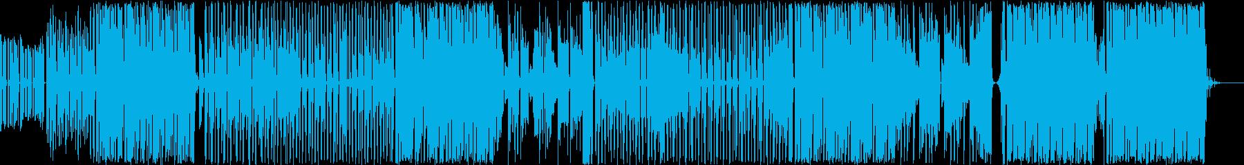 宇宙やロボット系エレクトロダンスビートの再生済みの波形