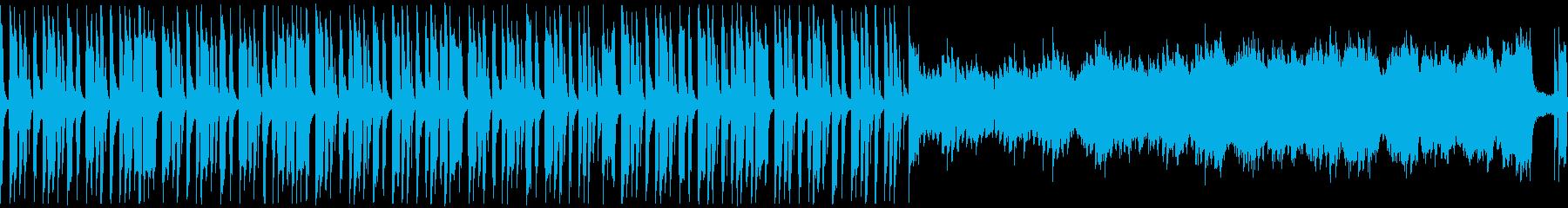 ほのぼのかわいい日常系BGM ループ版の再生済みの波形