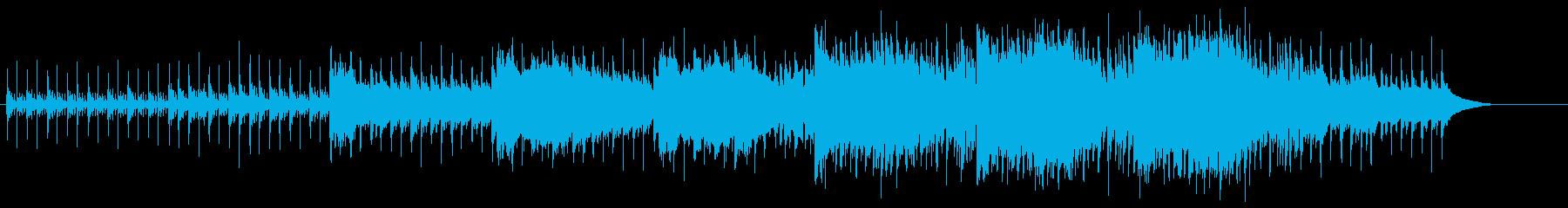 アンビスト・ポップス無国籍風の再生済みの波形