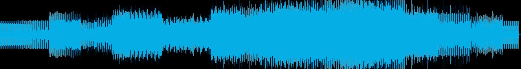 Strident、Resolute...の再生済みの波形