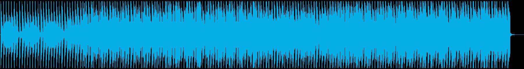 アーバンな4つ打ちディスコファンクの再生済みの波形