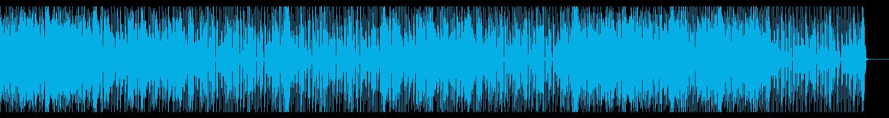 不穏・焦りの気持ちが表現されたBGMの再生済みの波形