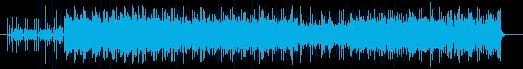 ピアノを使ったゲームのBGMの再生済みの波形