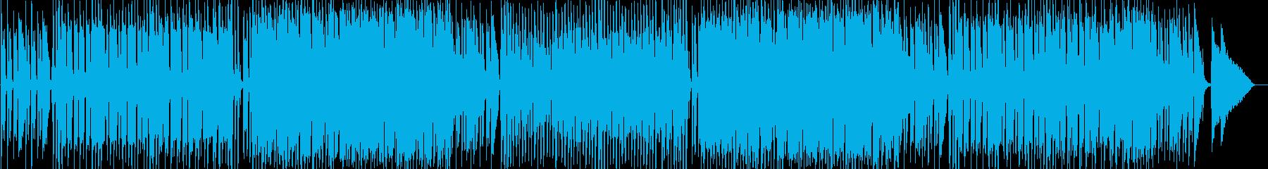 ほのぼのと可愛らしいポップスの再生済みの波形