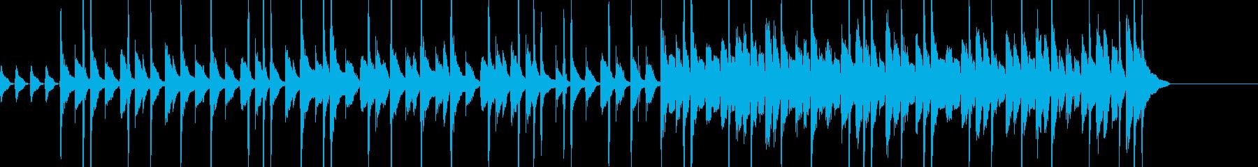 おしゃれで優しくポップな動画BGMの再生済みの波形
