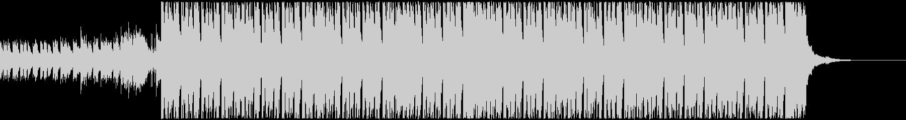 盛り上がるクラブ系ダンスミュージック Mの未再生の波形