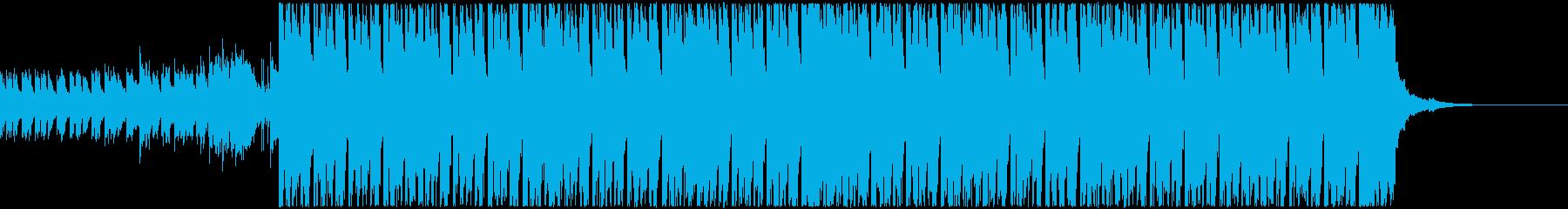 盛り上がるクラブ系ダンスミュージック Mの再生済みの波形
