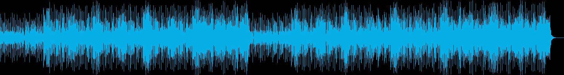 明るく軽快でノリがいいディスコ、ファンクの再生済みの波形