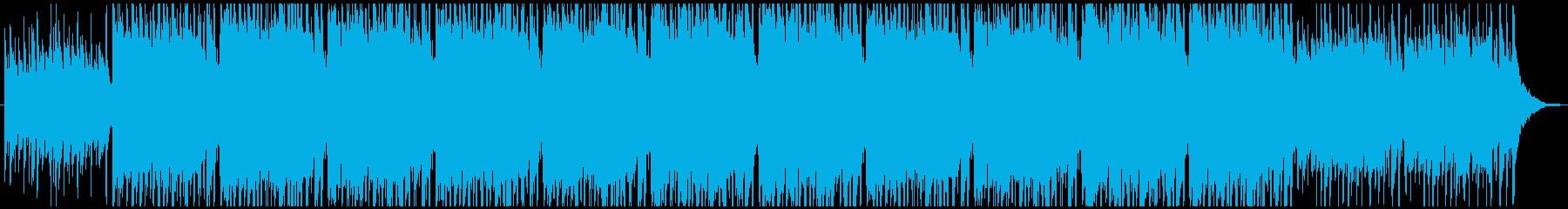 ゆったりしたほのぼのポップスの再生済みの波形