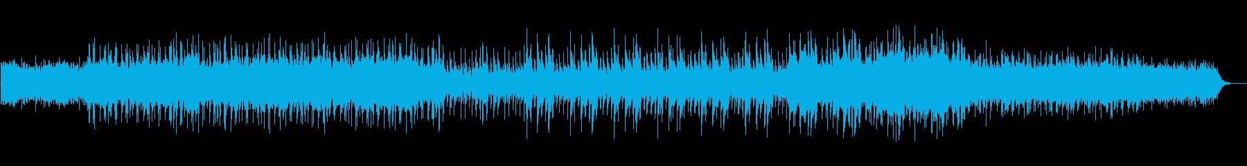 癒しのゆったりとしたストリングス曲の再生済みの波形